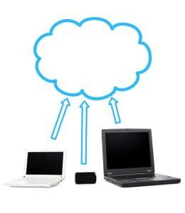 Kollaborative Arbeit in der Cloud